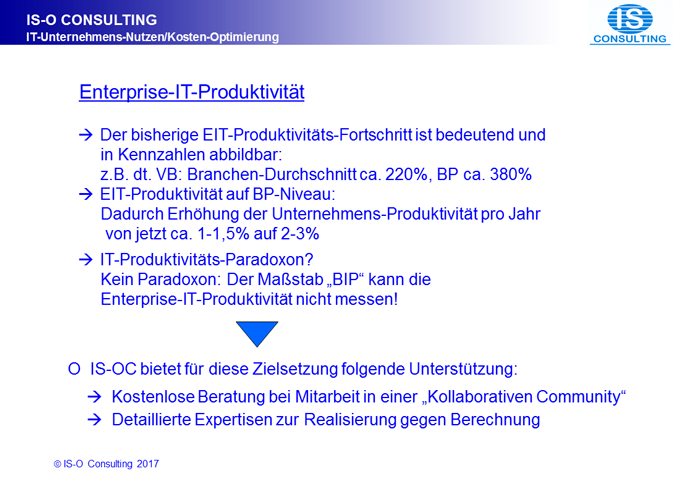 Enterprise-IT-Produktivität